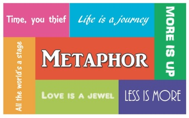 metaphor-diagram-source-tes-com